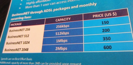 Price for High Speed Internet